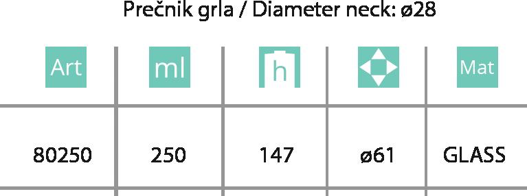 Farmaceutska staklena boca sa pripadajućom kapaljkom i zatvaračem 250ml - tabela